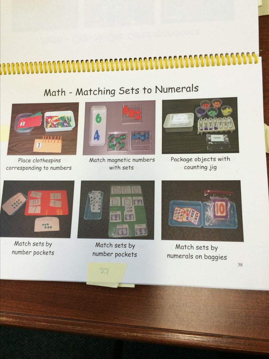 """TDSB Bright Ideas on Twitter: """"Creating Functional Numeracy activities from Tasks  Galore! http://t.co/1tJkGRMRb5"""""""