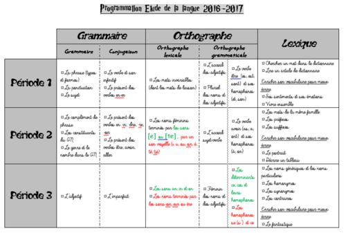 Ma programmation de Français 2016-2017