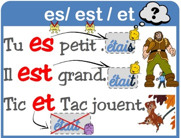 Aff est/es/et et ont /on