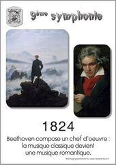 Beethoven 9ème symphonie