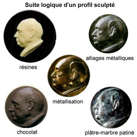 Sculpteur médailleur: exemples de finitions pour un portrait en médaille - Arts et sculpture: sculpteur portraitiste