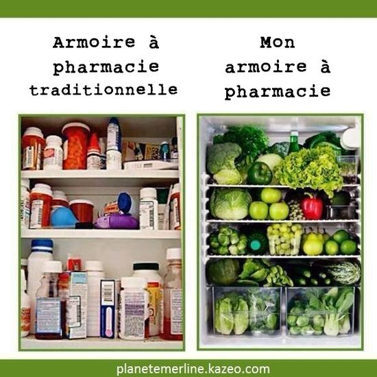 armoire a pharmacie legumes
