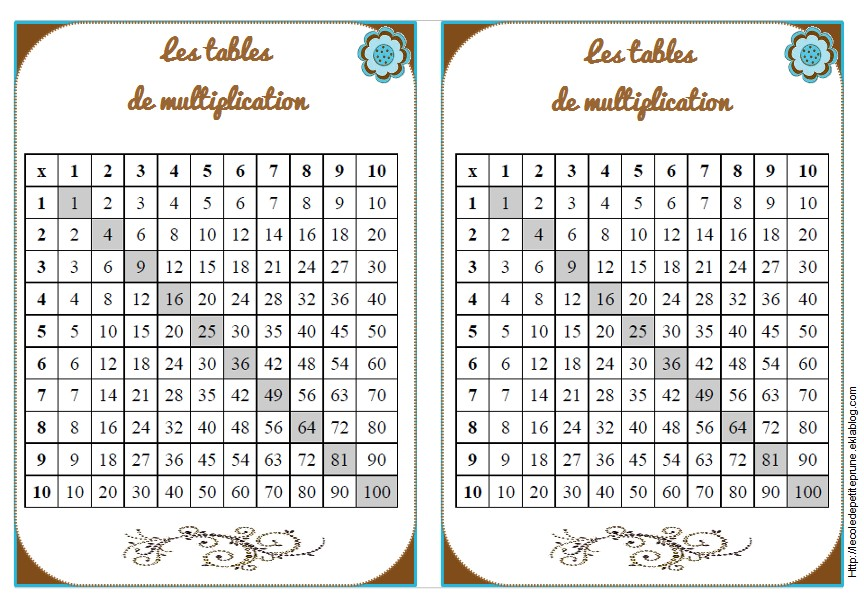 Tables de multiplication l 39 cole de petite prune - Domino table de multiplication ...