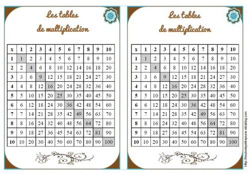Tables de multiplication l 39 cole de petite prune - Les table de multiplication de a ...