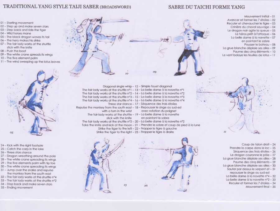 l'apprentissage du Sabre