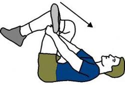Muscler les fessiers