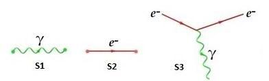 3-diag_Feynman 2