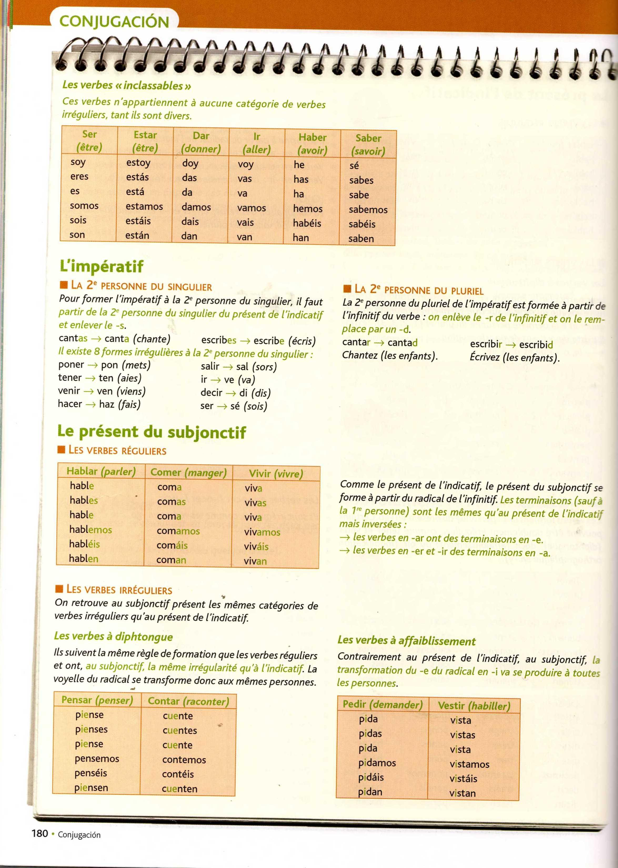 Revisions 5e A 3e Espagnol