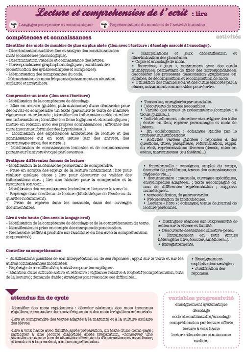 compétences du cycle 2 dans les programmes de 2016