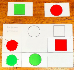 Tableaux double entrée : les formes