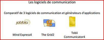 Logiciels de communication : comparatif Mind Express / The Grid 2 / Tobii Communicator