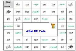 Jeu sur les syllabes complexes : cr, cl, tr, dr, pr, pl