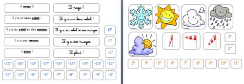 Rituels : la météo