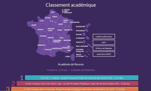 Concours Mathador: Les Petits Guénoléens de CE2 lauréats académiques!