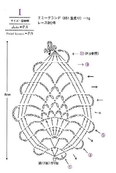 ananas-graphique.jpg