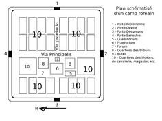 Labo d'archéologie : l'armée romaine