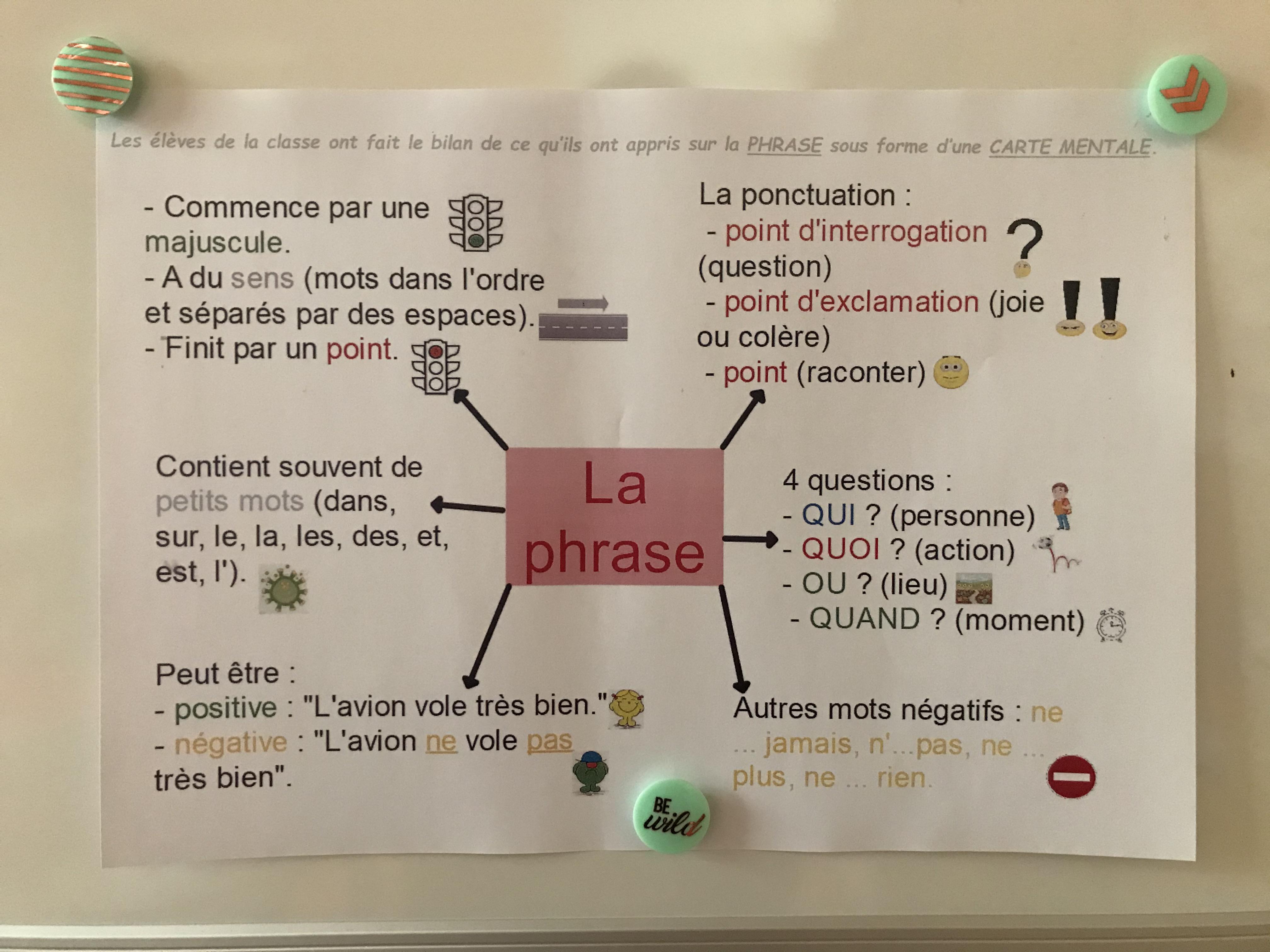 Etude De La Langue Maitressesev