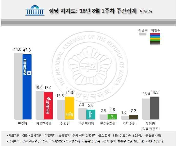 Politique sud-coréenne : le vent souffle à gauche