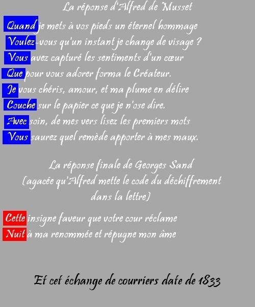 Lettre d'Alfred de Musset