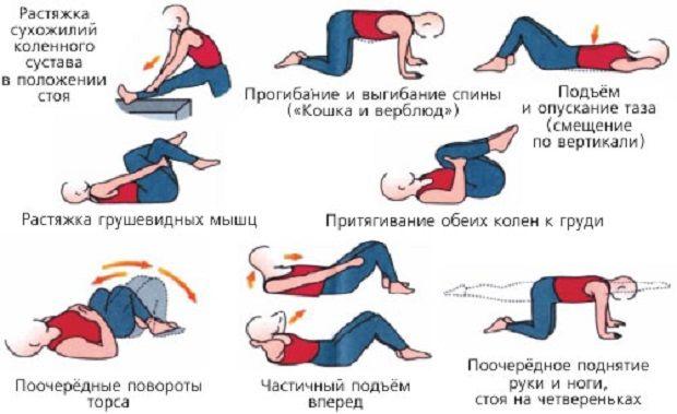 Физические упражнения для устранения геморроя