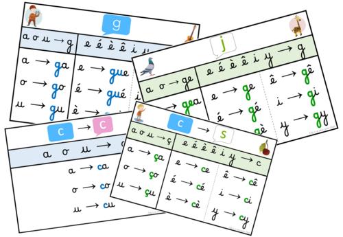Affichages pour graphèmes: G qui fait J - GU/GE et C qui fait S - Ç