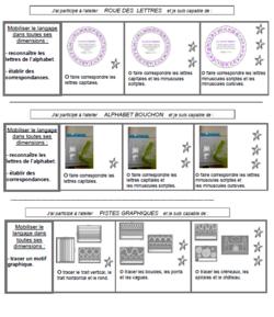 Cahier de brevets