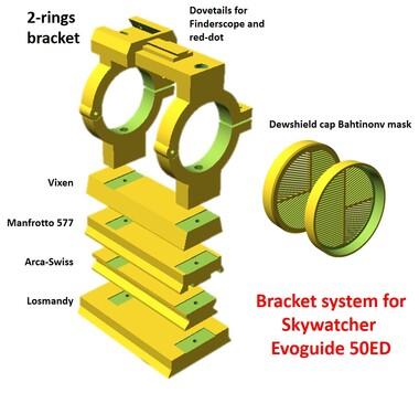 Bracket system for Skywatcher Evoguide 50ED
