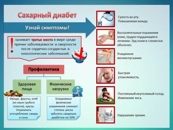 Рекомендации сахарный диабет 1 тип