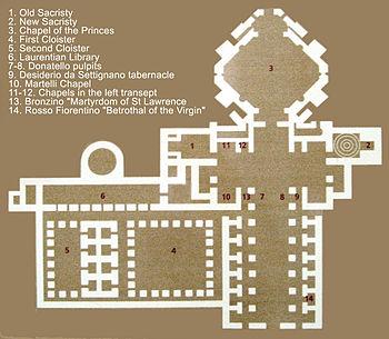 San Lorenzo Firenze plan.JPG