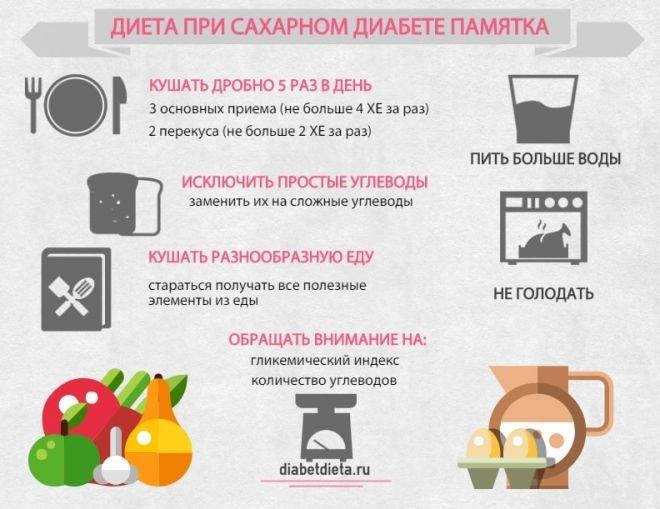 Памятка диеты больных сахарным диабетом