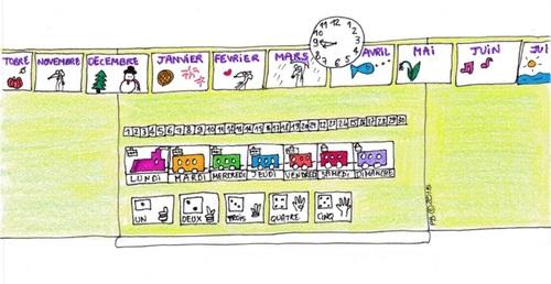 Affichages (et documents) en maternelle