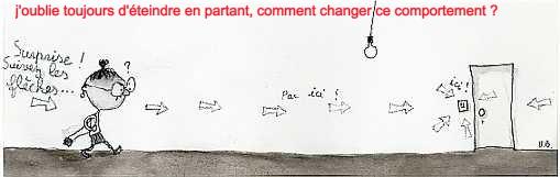 http://lancien.cowblog.fr/images/Caricatures3/comportement@250x140.jpg