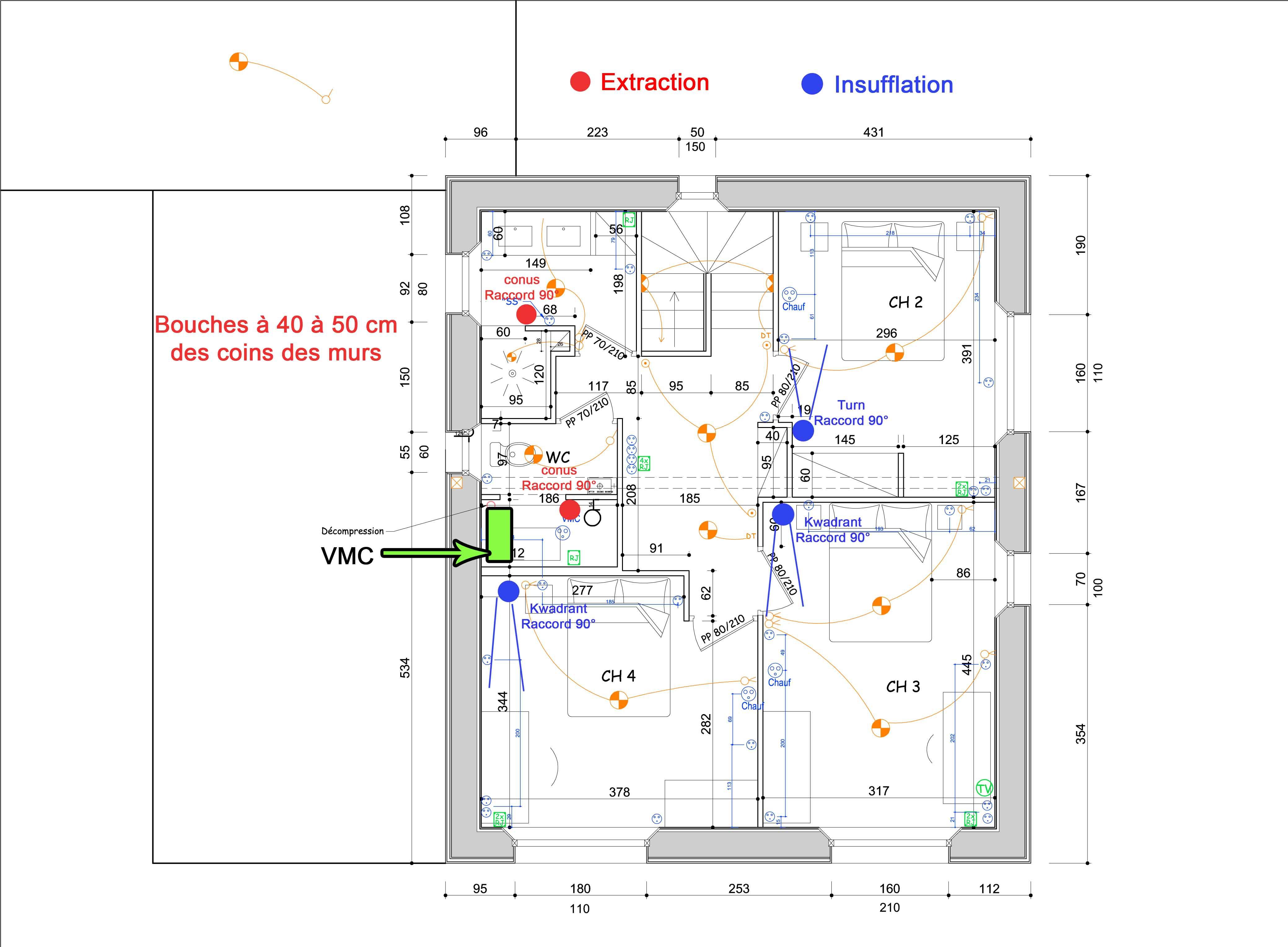 VMC double flux - M.O.B. & Paille 18