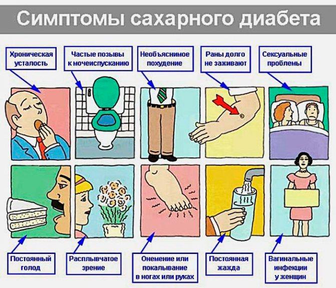 Как лечить сах диабет