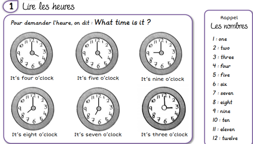 WHAT TIME IS IT ?? (QUELLE HEURE EST-IL??)