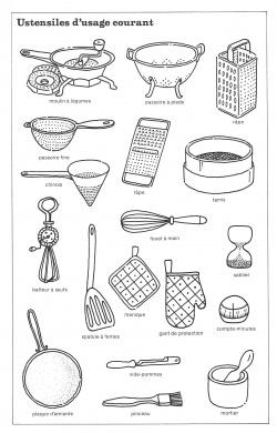 Decorer Blog Fr Ustensiles De Cuisine En Anglais