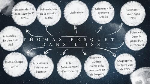 Projet autour de l'ISS et Thomas Pesquet
