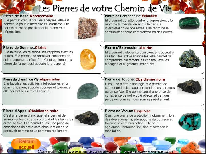 Calcul Des Pierres Du Chemin De Vie Les Creations De Cece82