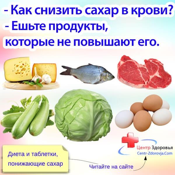 Питание при повышенном сахаре в крови у женщин меню