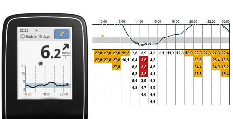 Инструкция по химико техническому контролю сахарного диабета
