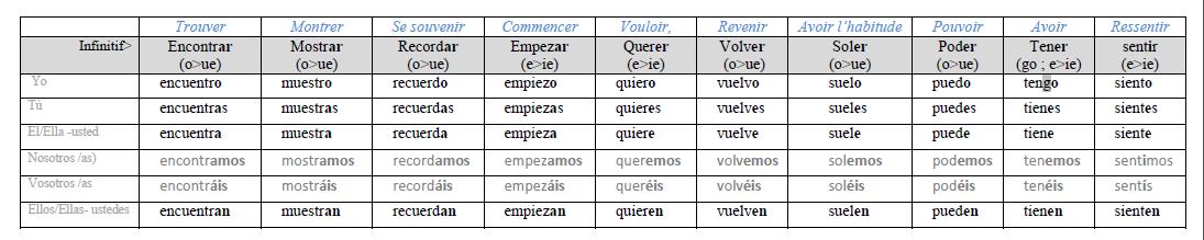 Cahier De Textes Page 23 Espagnol