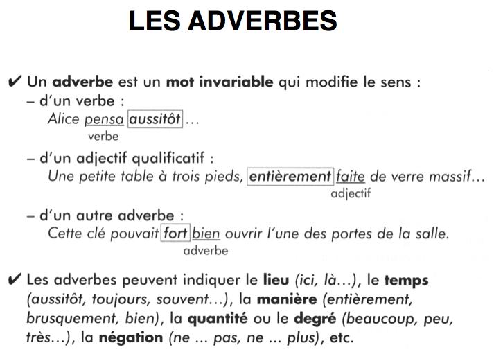 Les Adverbes Educpret