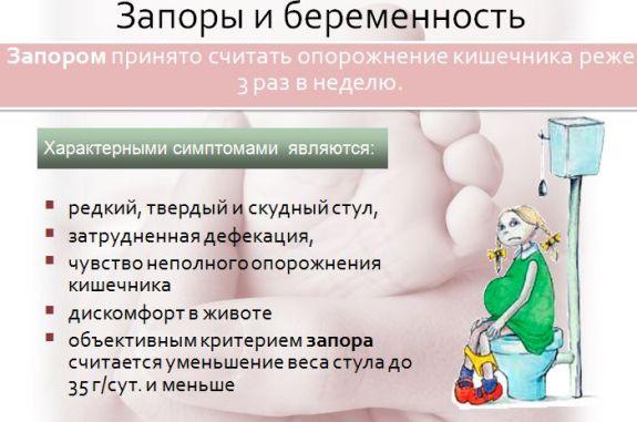 Лечения геморроя на 35 неделе беременности