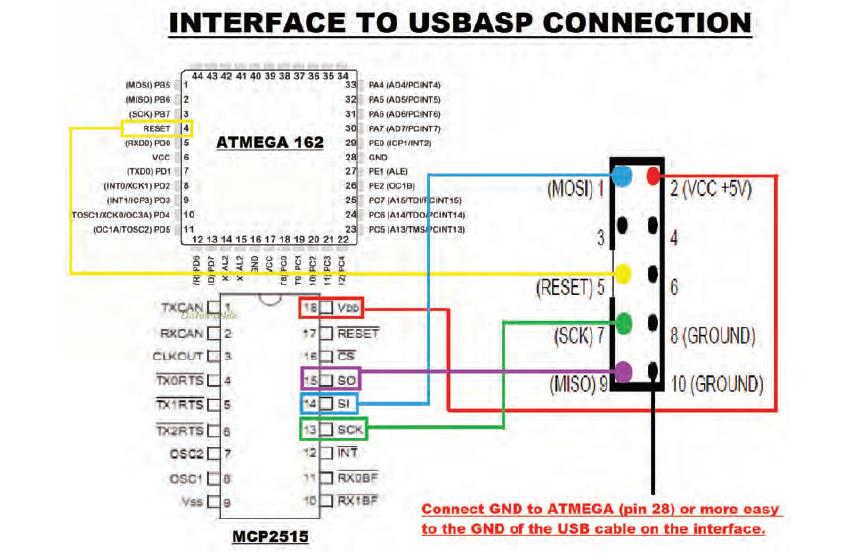 VCDS 17.8.0 TÉLÉCHARGER