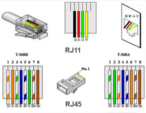 Cat6 wiring diagram rj11 diagram rj11 wiring diagram color bakdesigns co swarovskicordoba Images