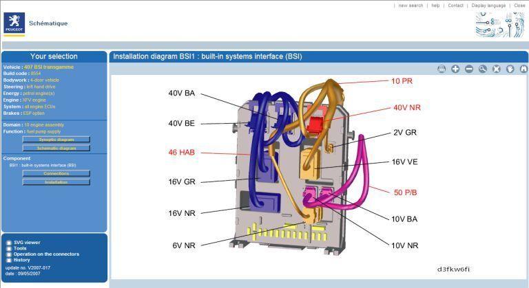 Bardzo dobra Lire Peugeot schémas de câblage avec Peugeot Service Box - p6hte UI17
