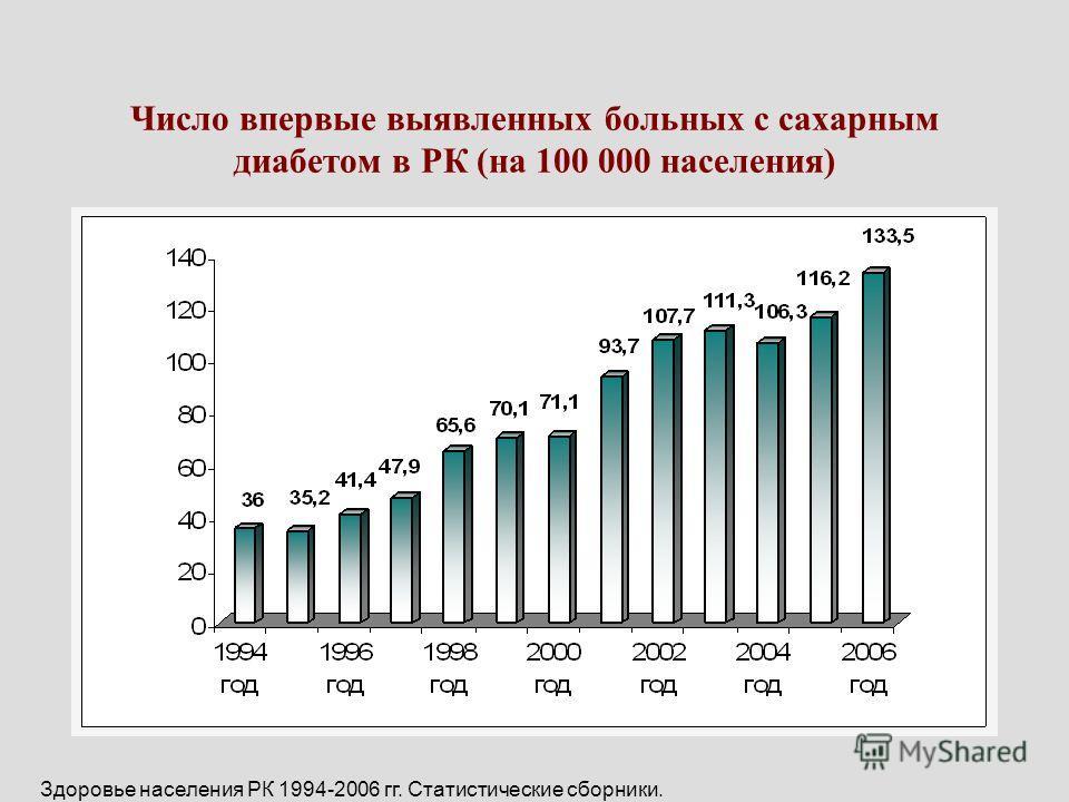 Заболеваемость сахарным диабетом в казахстане