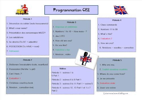 Programmation sur 3 ans