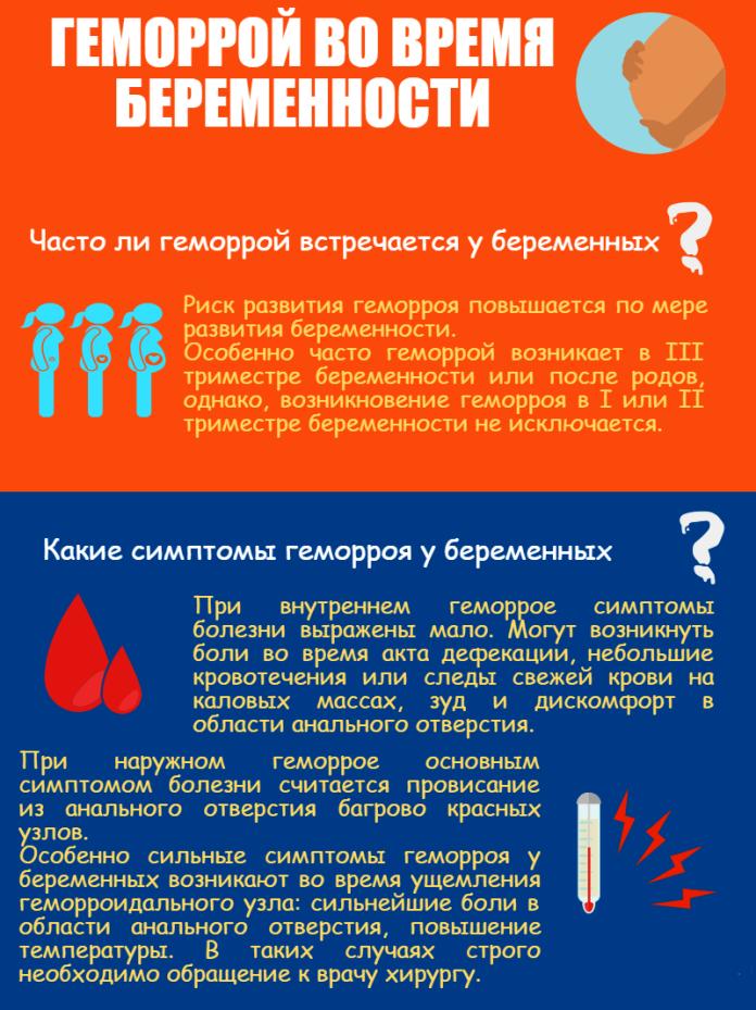 Кровотечения при геморрое у беременных