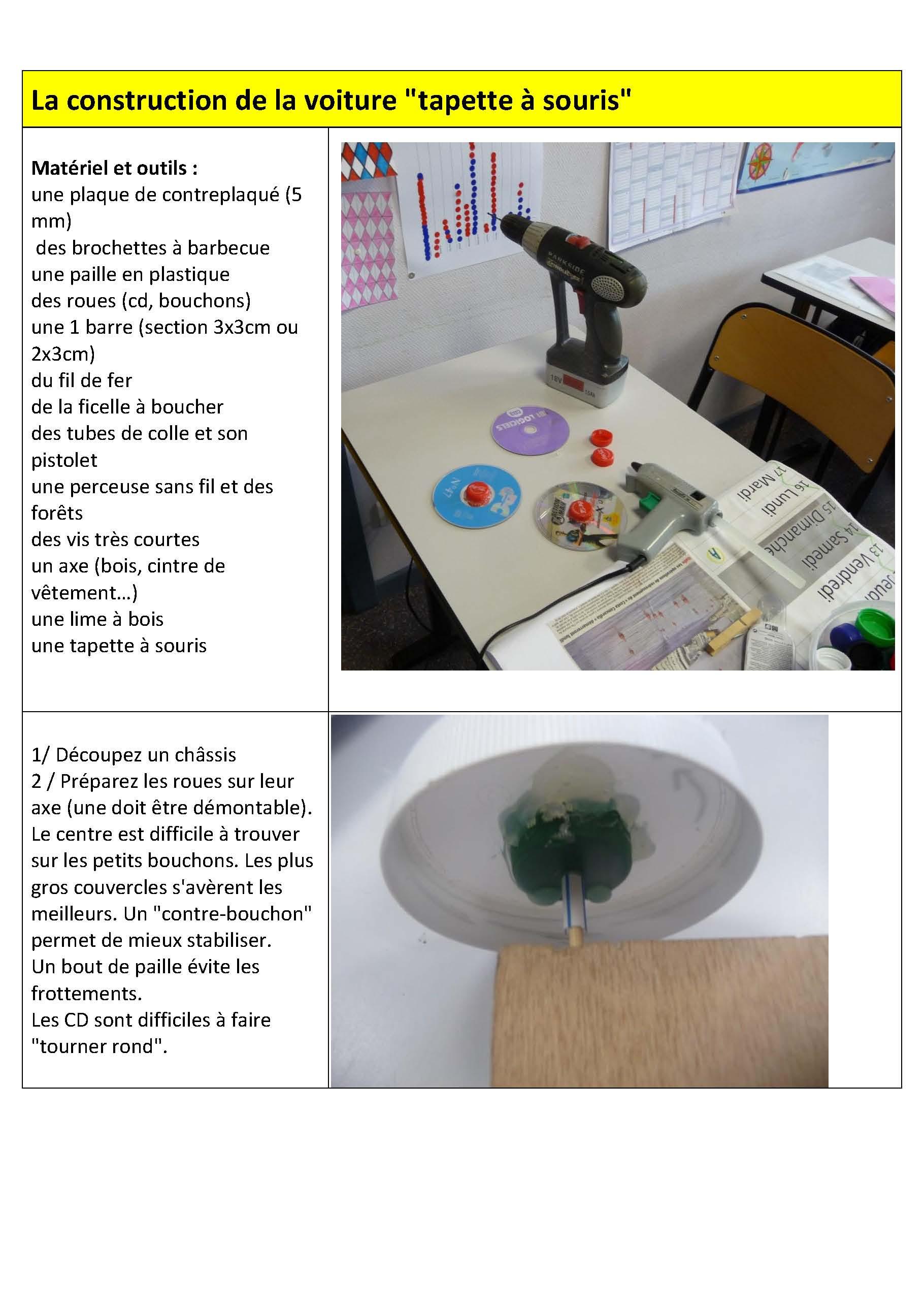 Paille De Fer Souris k / projet vroumvroum : toutes les activités autour du thème